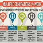 Speaking: Generations in the Workplace